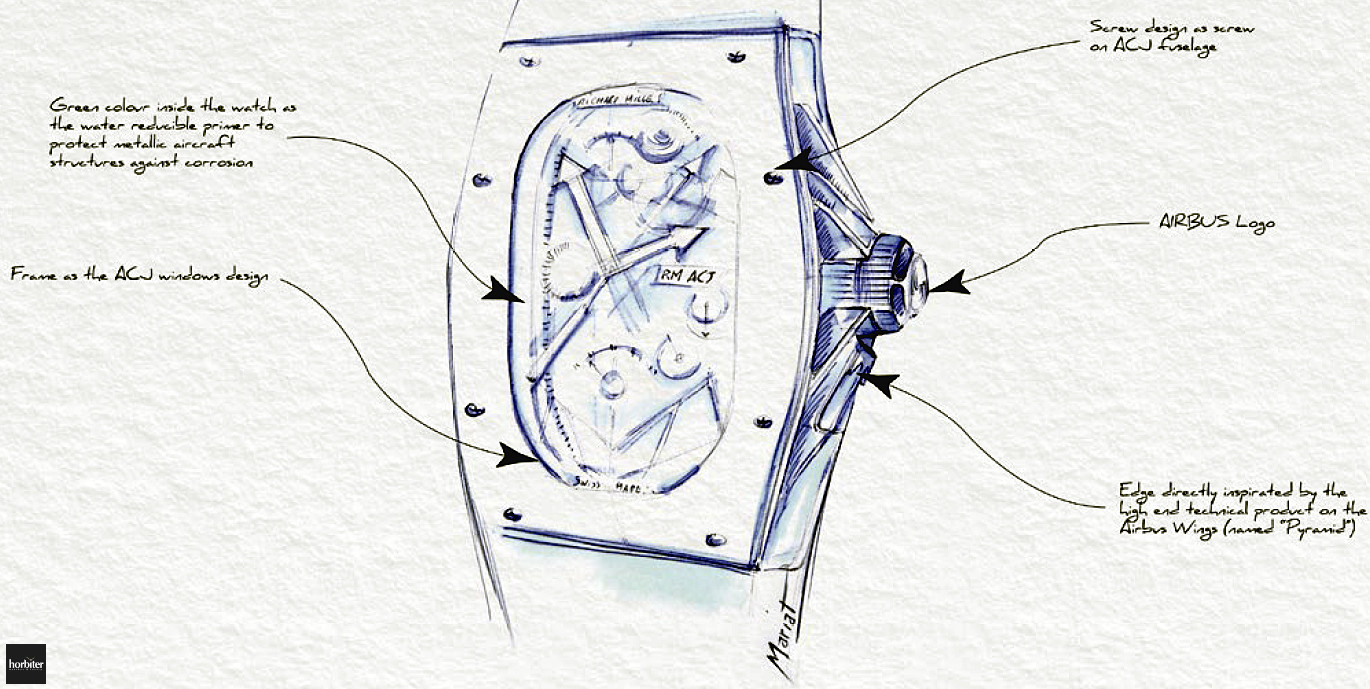 Richard Mille RM50-02 ACJ sketch by Sylvain Marian